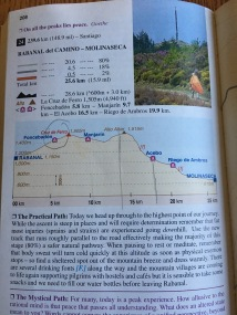 Profile page on the Brierley Guide of the descent from Cruz de Ferro